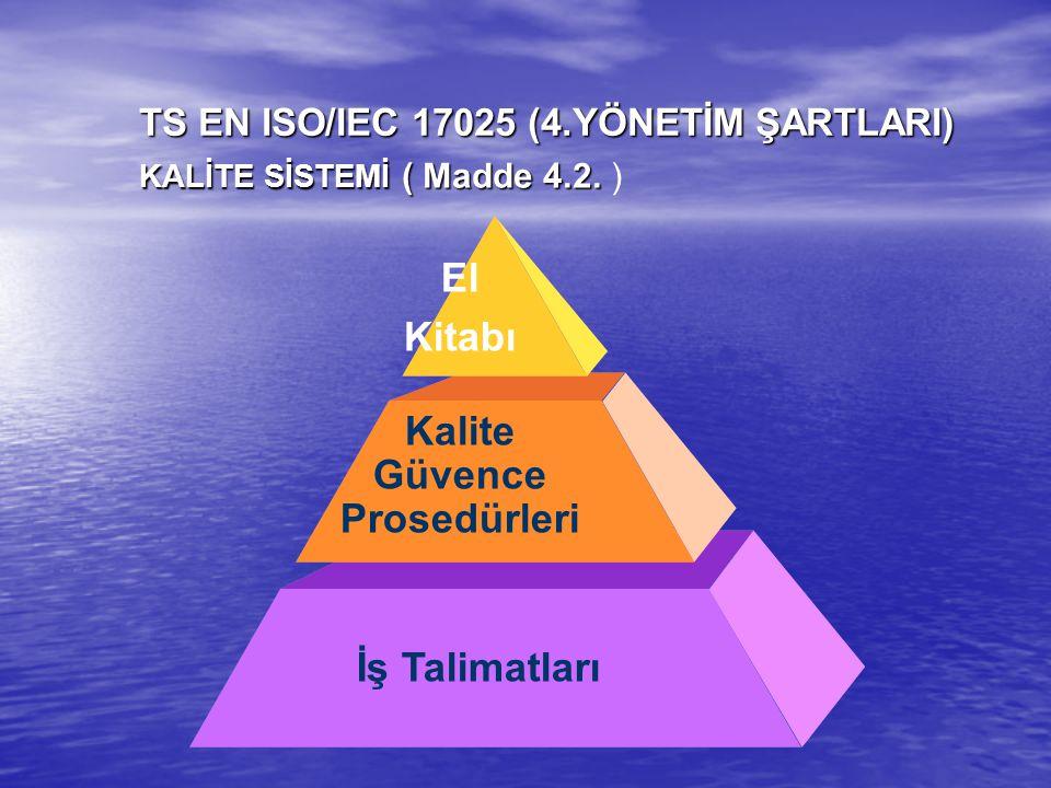 Kalite Güvence Prosedürleri
