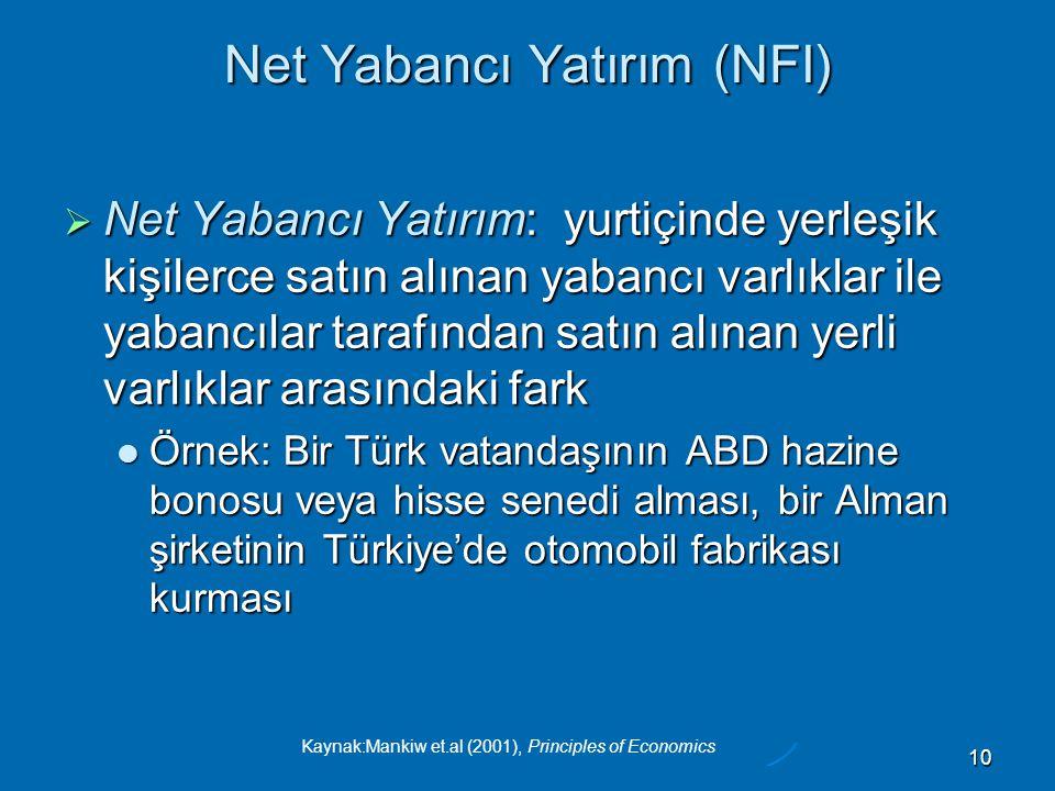 Net Yabancı Yatırım (NFI)