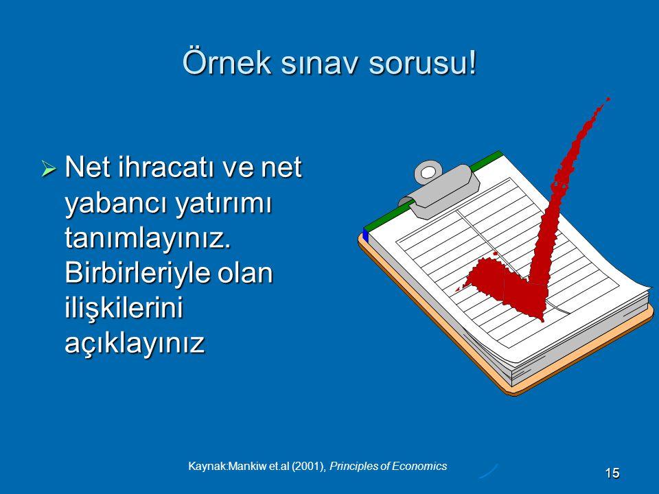 Örnek sınav sorusu! Net ihracatı ve net yabancı yatırımı tanımlayınız. Birbirleriyle olan ilişkilerini açıklayınız.