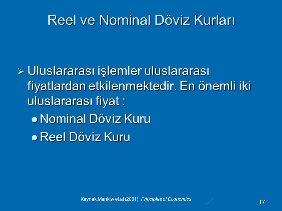 Reel ve Nominal Döviz Kurları