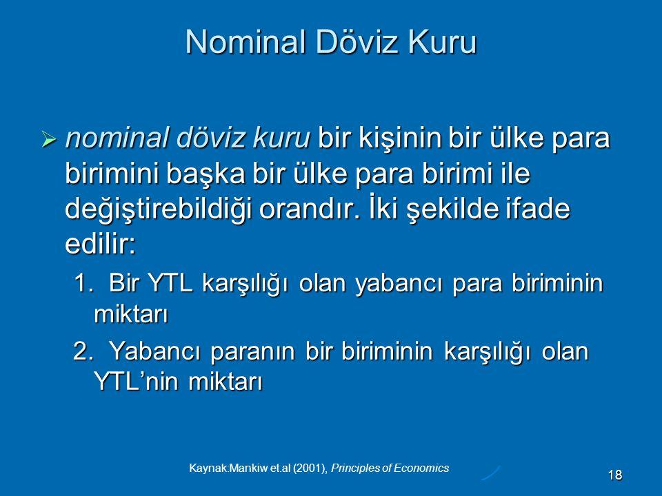 Nominal Döviz Kuru