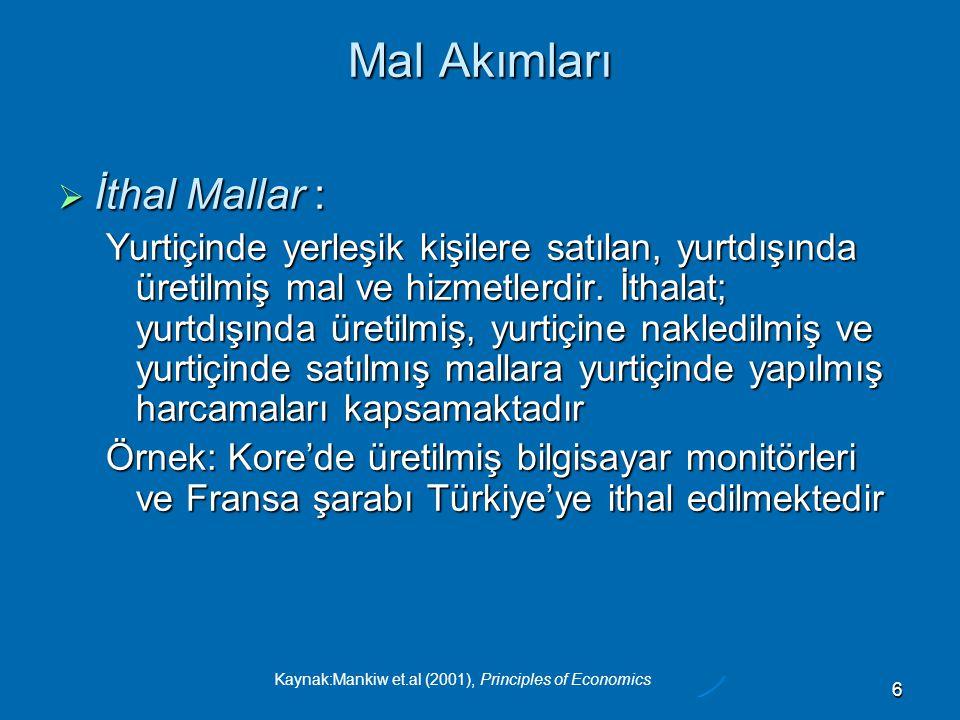 Mal Akımları İthal Mallar :
