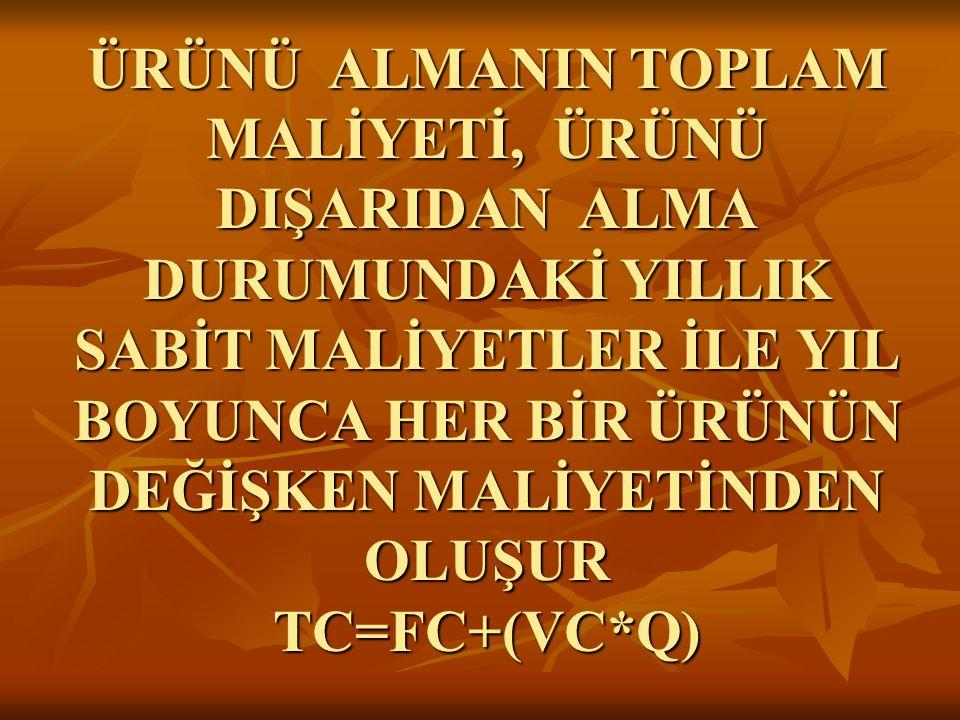 ÜRÜNÜ ALMANIN TOPLAM MALİYETİ, ÜRÜNÜ DIŞARIDAN ALMA DURUMUNDAKİ YILLIK SABİT MALİYETLER İLE YIL BOYUNCA HER BİR ÜRÜNÜN DEĞİŞKEN MALİYETİNDEN OLUŞUR TC=FC+(VC*Q)
