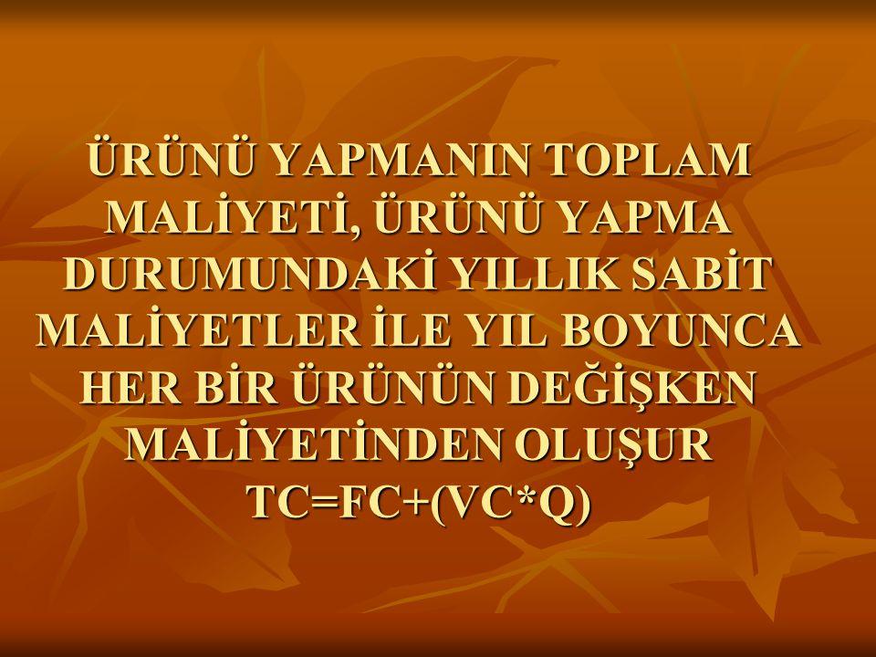 ÜRÜNÜ YAPMANIN TOPLAM MALİYETİ, ÜRÜNÜ YAPMA DURUMUNDAKİ YILLIK SABİT MALİYETLER İLE YIL BOYUNCA HER BİR ÜRÜNÜN DEĞİŞKEN MALİYETİNDEN OLUŞUR TC=FC+(VC*Q)