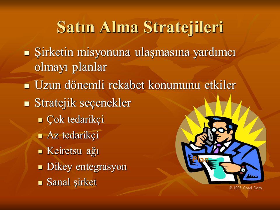 Satın Alma Stratejileri