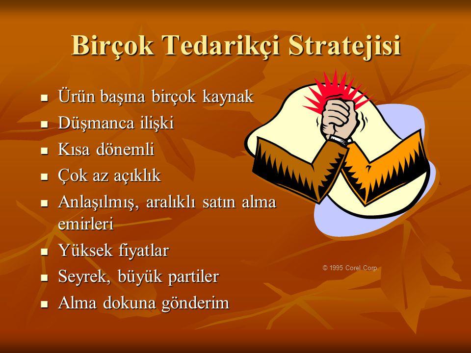 Birçok Tedarikçi Stratejisi