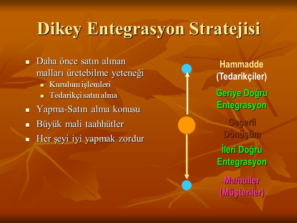 Dikey Entegrasyon Stratejisi