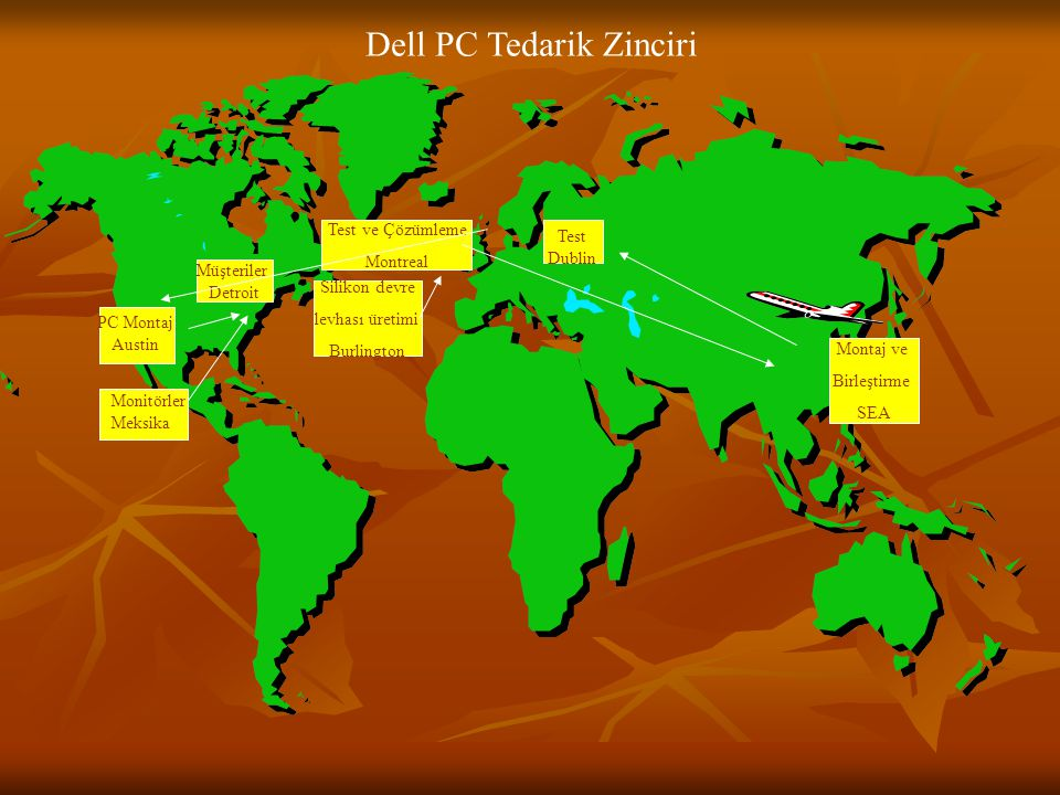 Dell PC Tedarik Zinciri