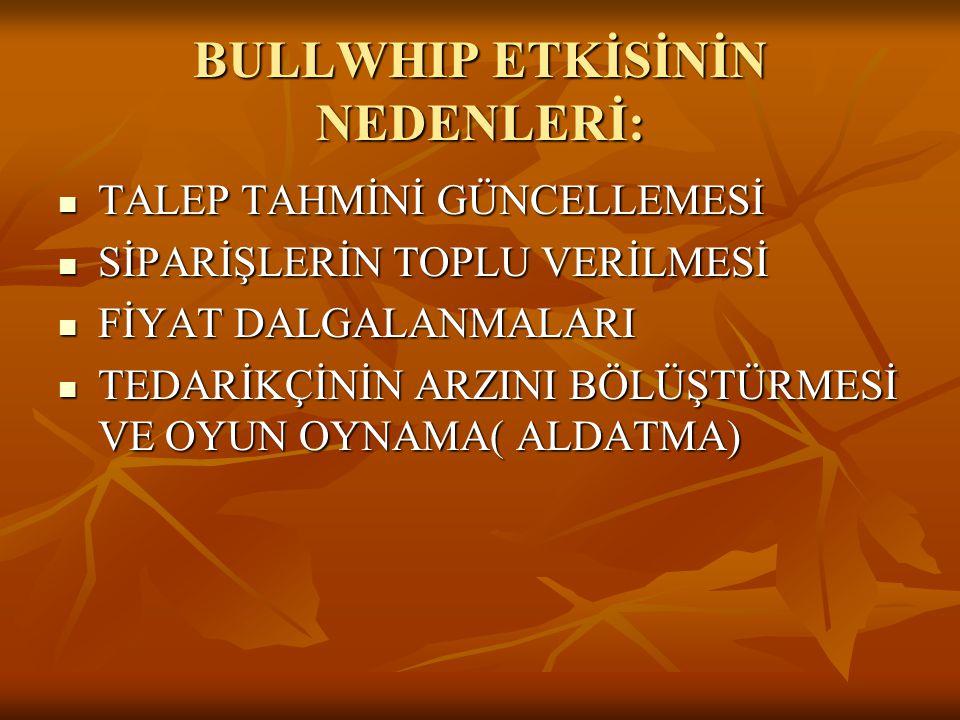 BULLWHIP ETKİSİNİN NEDENLERİ: