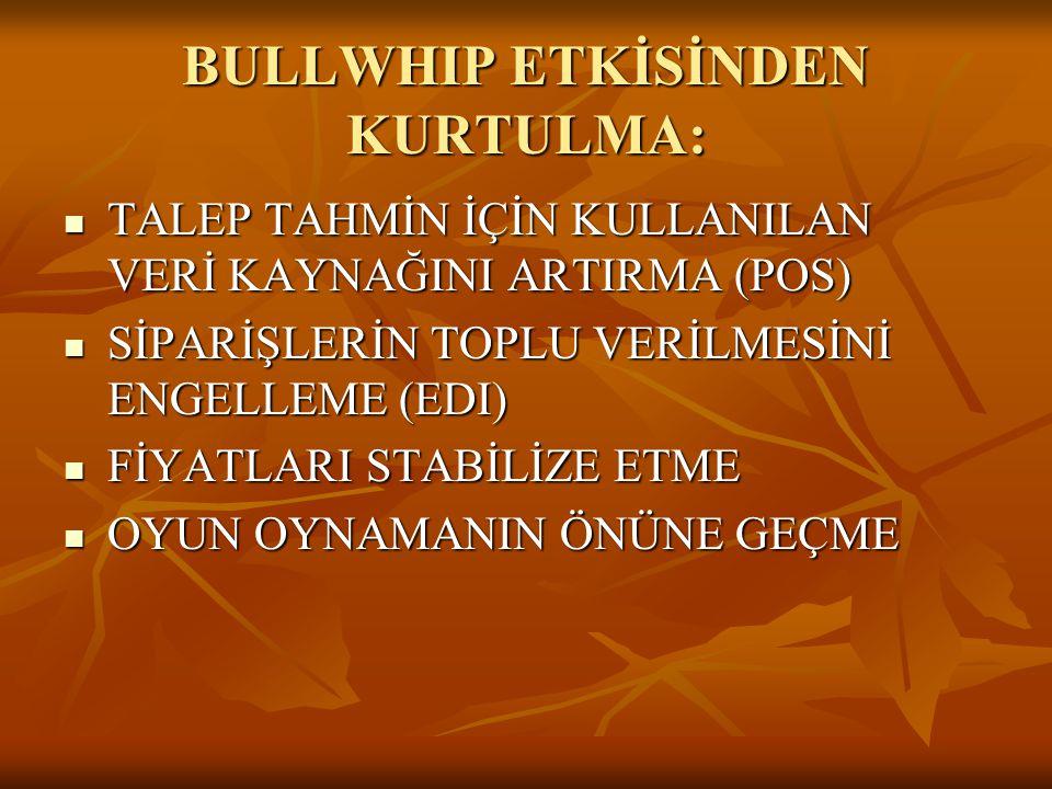BULLWHIP ETKİSİNDEN KURTULMA: