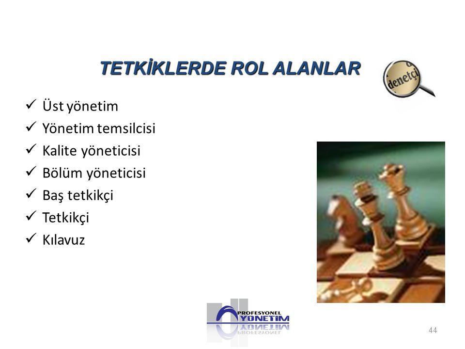 TETKİKLERDE ROL ALANLAR