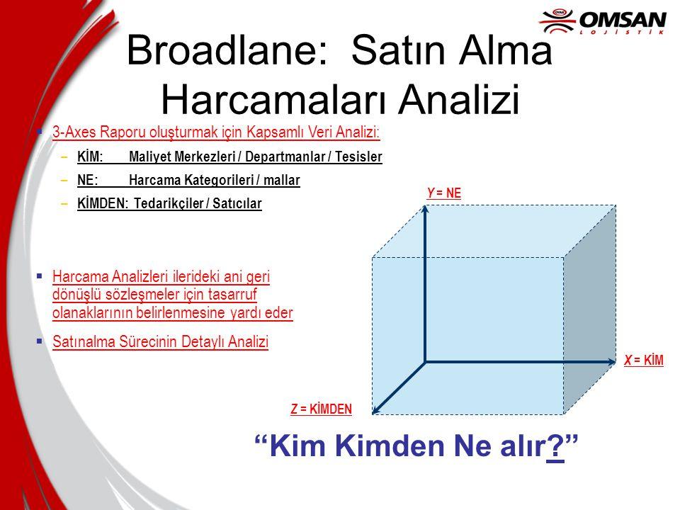 Broadlane: Satın Alma Harcamaları Analizi