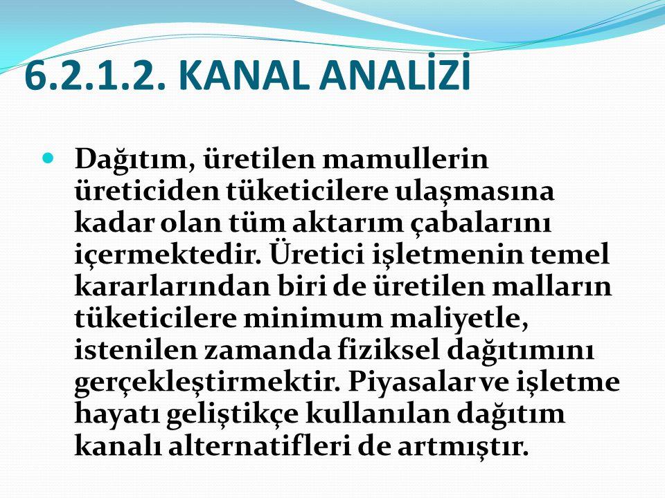 6.2.1.2. KANAL ANALİZİ