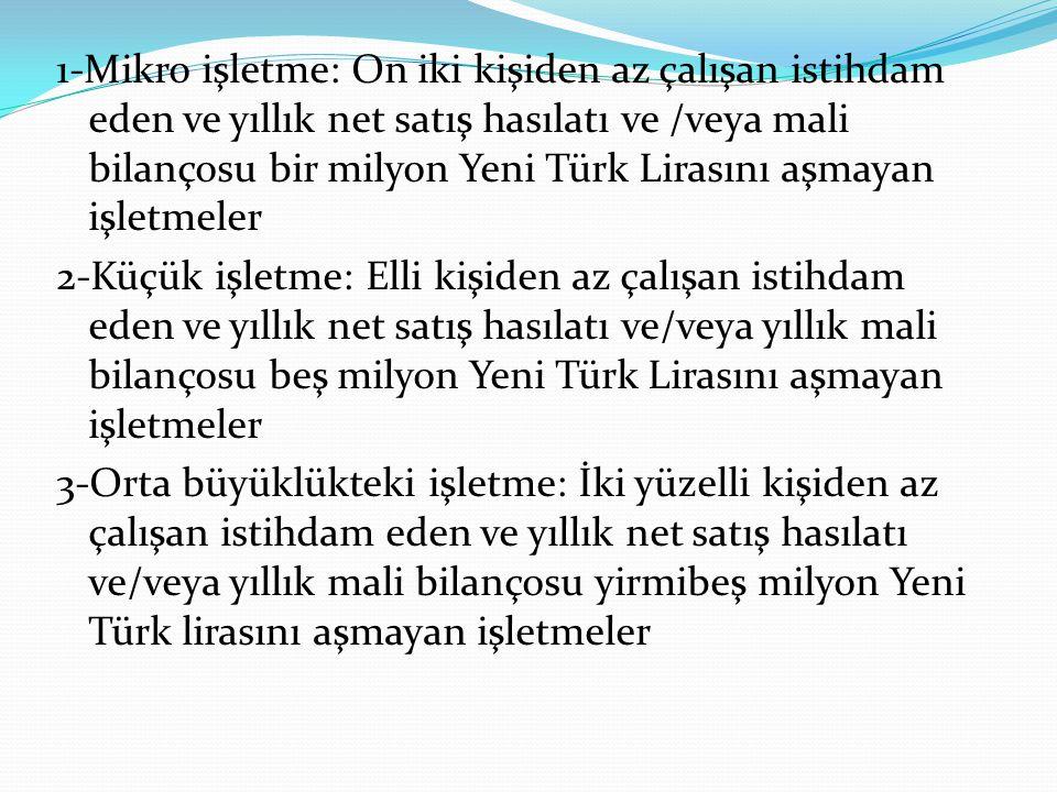 1-Mikro işletme: On iki kişiden az çalışan istihdam eden ve yıllık net satış hasılatı ve /veya mali bilançosu bir milyon Yeni Türk Lirasını aşmayan işletmeler