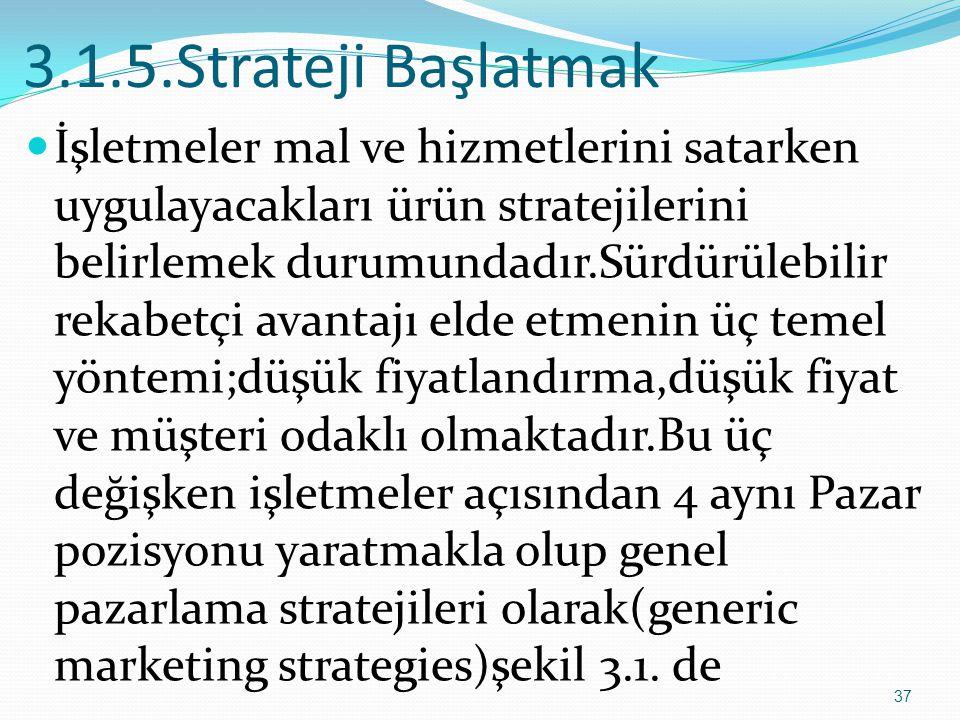 3.1.5.Strateji Başlatmak