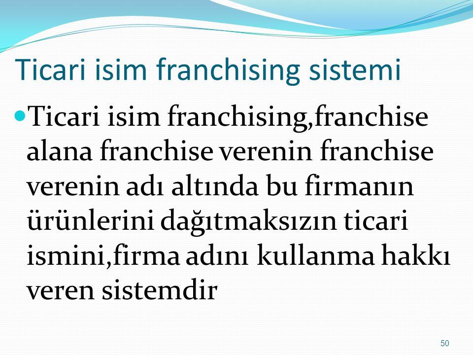 Ticari isim franchising sistemi