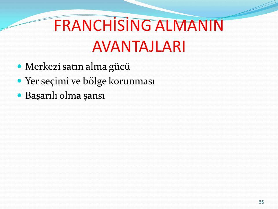 FRANCHİSİNG ALMANIN AVANTAJLARI