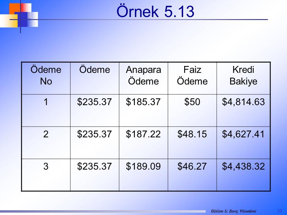 Örnek 5.13 Ödeme No Ödeme Anapara Ödeme Faiz Ödeme Kredi Bakiye 1