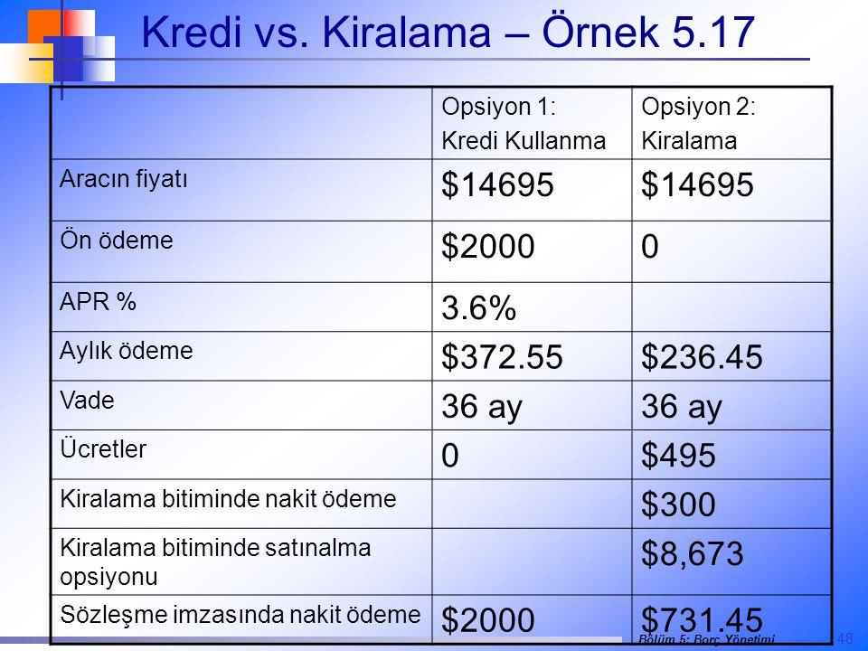Kredi vs. Kiralama – Örnek 5.17