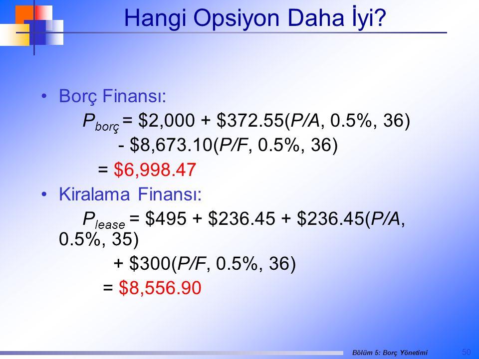 Hangi Opsiyon Daha İyi Borç Finansı: