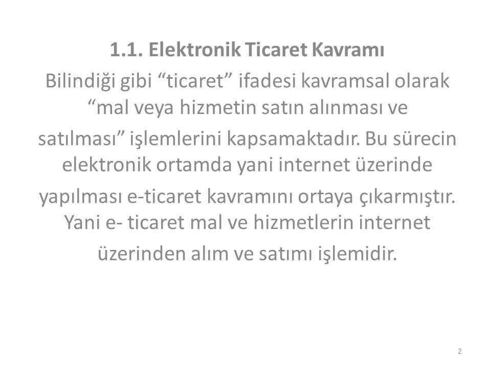 1.1. Elektronik Ticaret Kavramı
