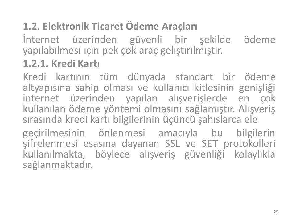 1.2. Elektronik Ticaret Ödeme Araçları