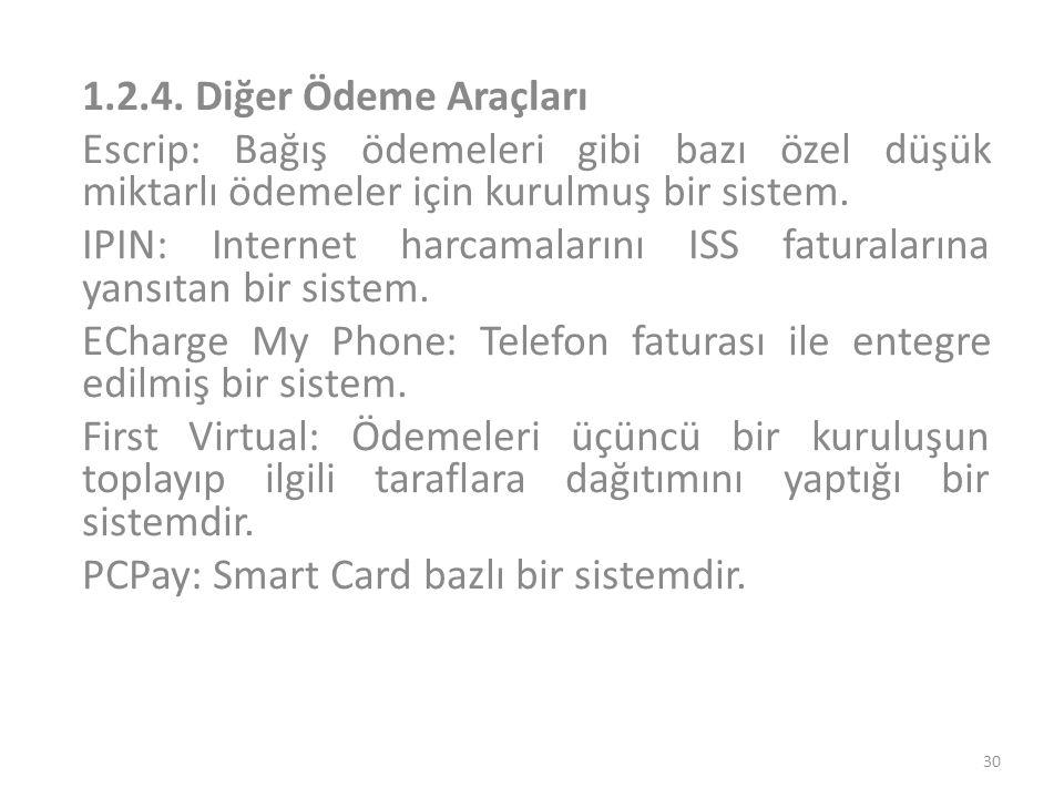 1.2.4. Diğer Ödeme Araçları Escrip: Bağış ödemeleri gibi bazı özel düşük miktarlı ödemeler için kurulmuş bir sistem.