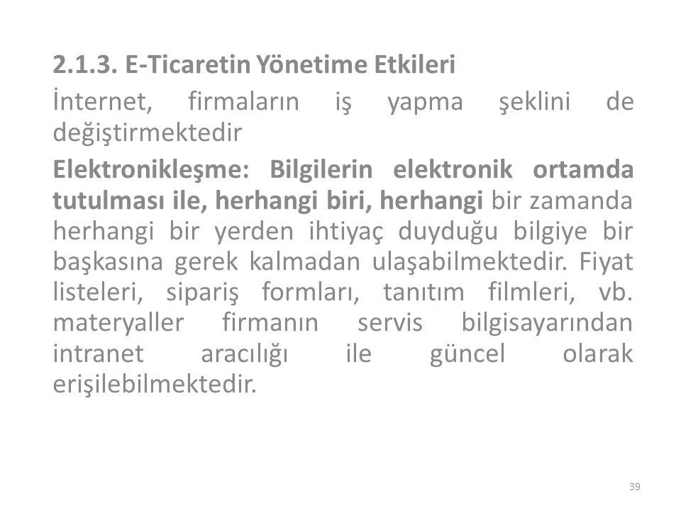 2.1.3. E-Ticaretin Yönetime Etkileri