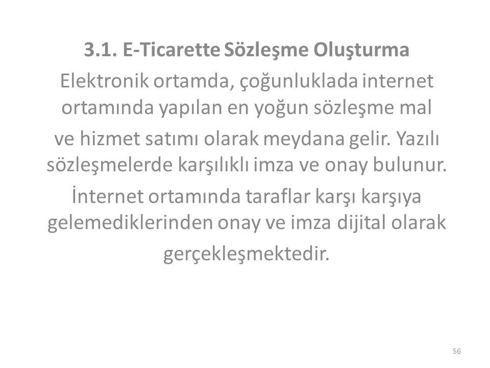 3.1. E-Ticarette Sözleşme Oluşturma
