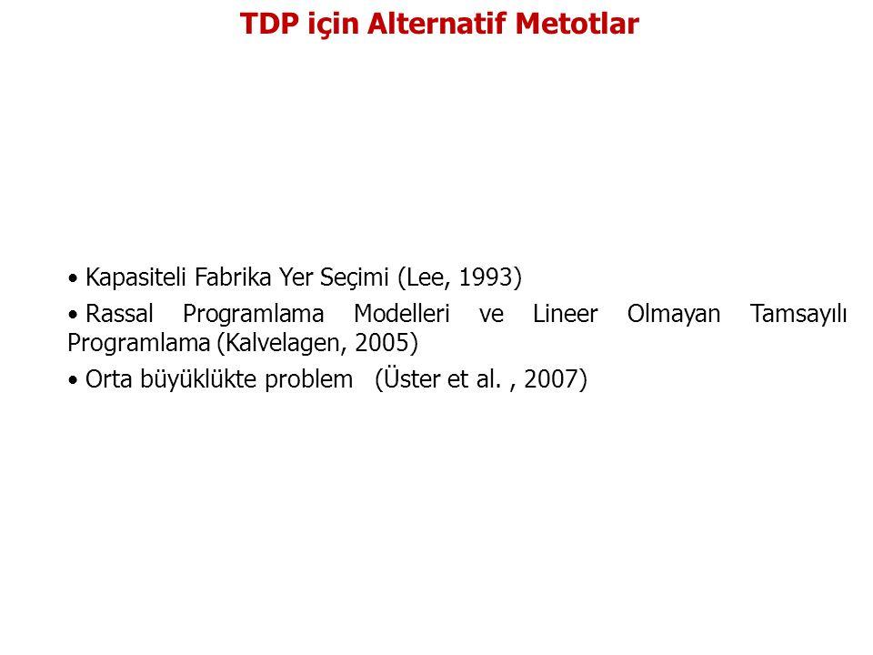 TDP için Alternatif Metotlar
