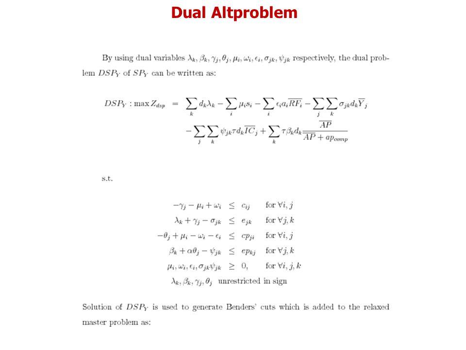Dual Altproblem