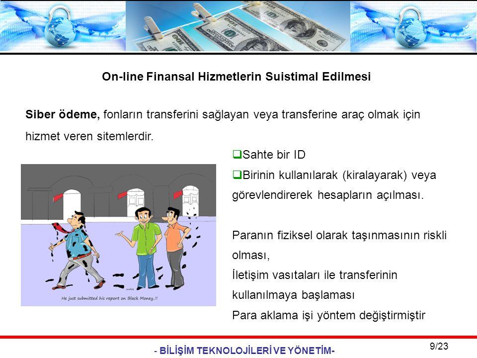 On-line Finansal Hizmetlerin Suistimal Edilmesi