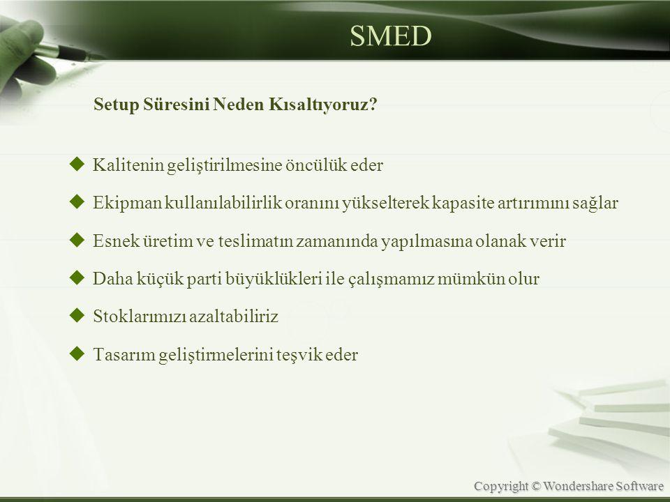 SMED Setup Süresini Neden Kısaltıyoruz