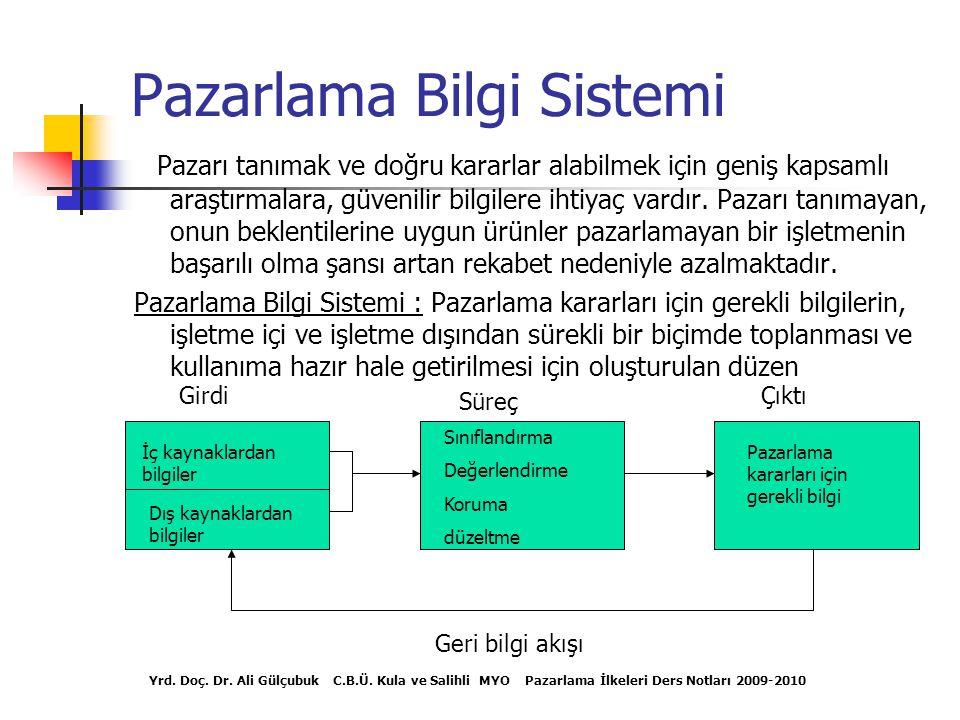 Pazarlama Bilgi Sistemi