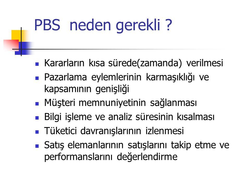PBS neden gerekli Kararların kısa sürede(zamanda) verilmesi