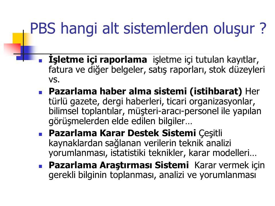 PBS hangi alt sistemlerden oluşur