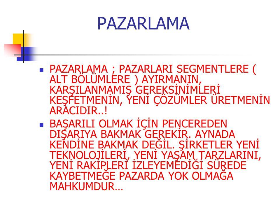 PAZARLAMA