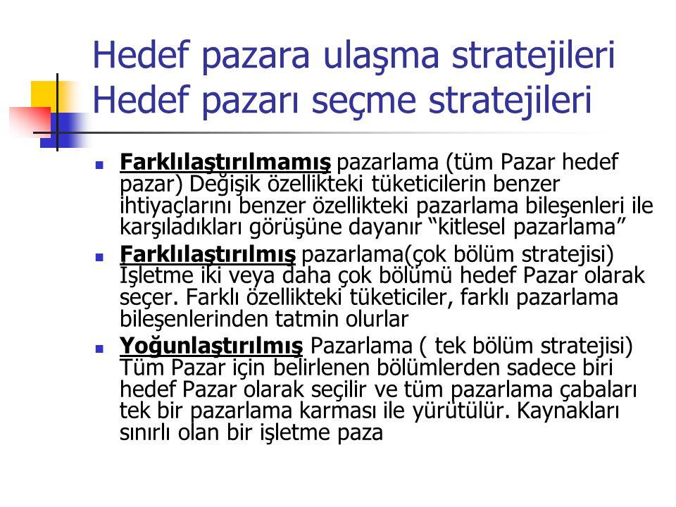 Hedef pazara ulaşma stratejileri Hedef pazarı seçme stratejileri