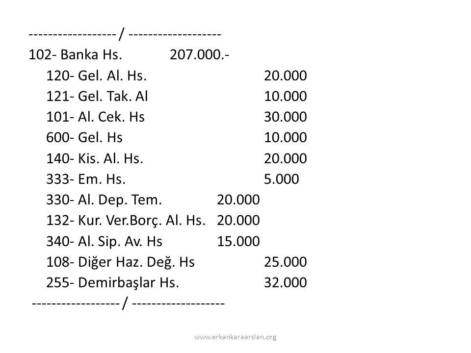 ------------------ / ------------------- 102- Banka Hs. 207.000.-