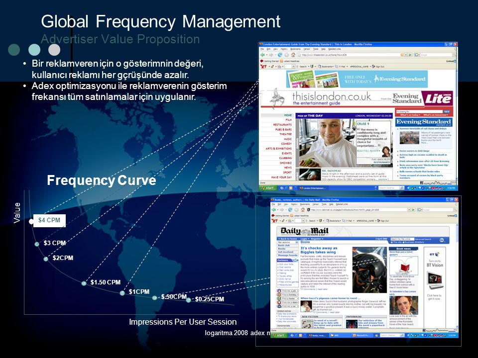 Global Frequency Management Advertiser Value Proposition