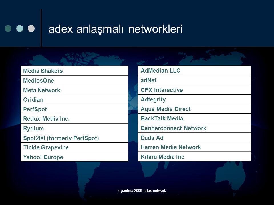 adex anlaşmalı networkleri