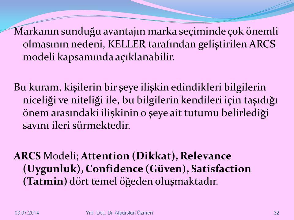Markanın sunduğu avantajın marka seçiminde çok önemli olmasının nedeni, KELLER tarafından geliştirilen ARCS modeli kapsamında açıklanabilir. Bu kuram, kişilerin bir şeye ilişkin edindikleri bilgilerin niceliği ve niteliği ile, bu bilgilerin kendileri için taşıdığı önem arasındaki ilişkinin o şeye ait tutumu belirlediği savını ileri sürmektedir. ARCS Modeli; Attention (Dikkat), Relevance (Uygunluk), Confidence (Güven), Satisfaction (Tatmin) dört temel öğeden oluşmaktadır.