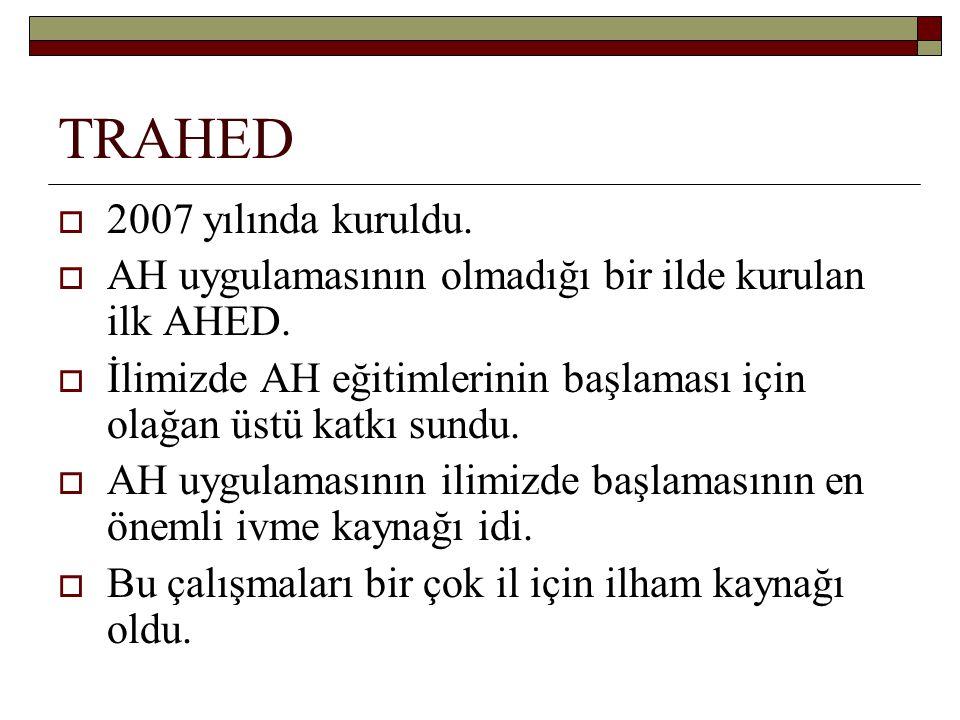 TRAHED 2007 yılında kuruldu.