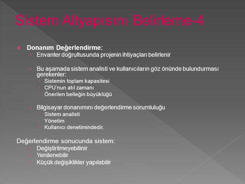 Sistem Altyapısını Belirleme-4