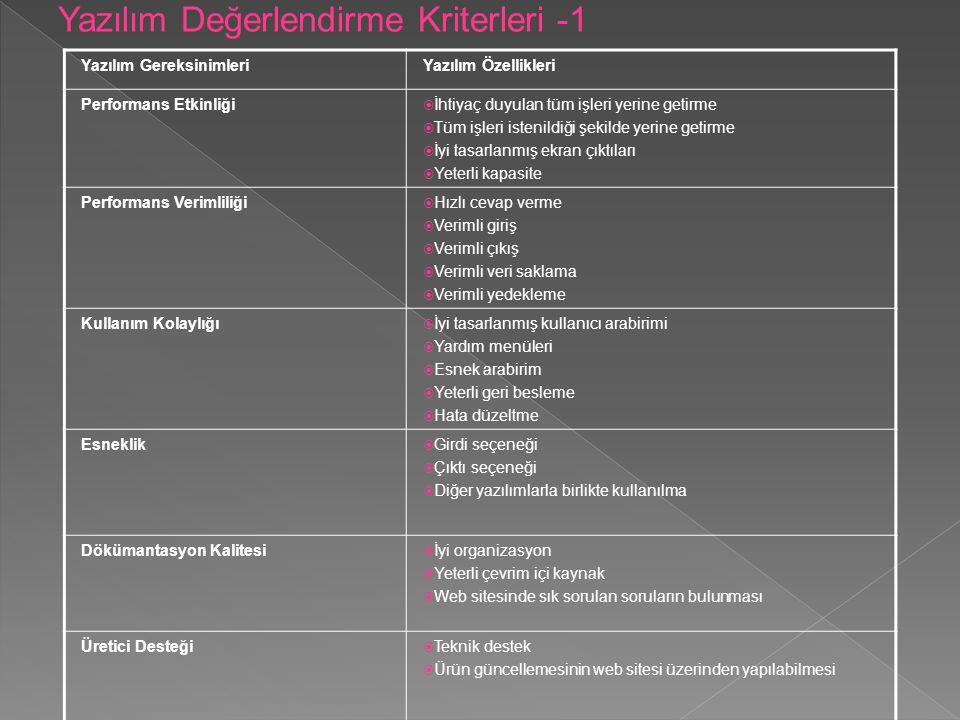 Yazılım Değerlendirme Kriterleri -1