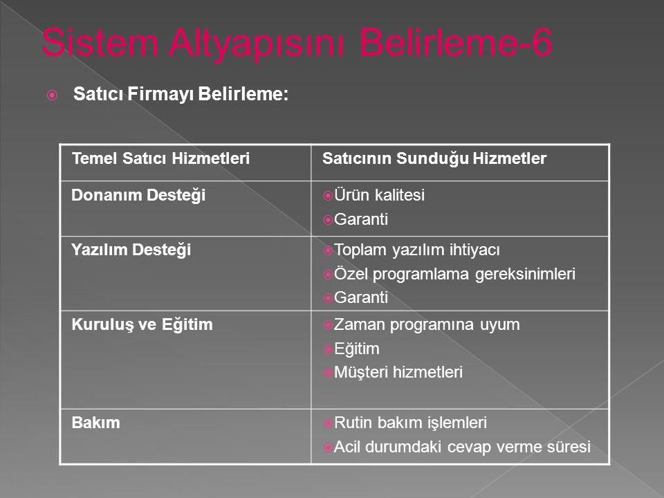 Sistem Altyapısını Belirleme-6