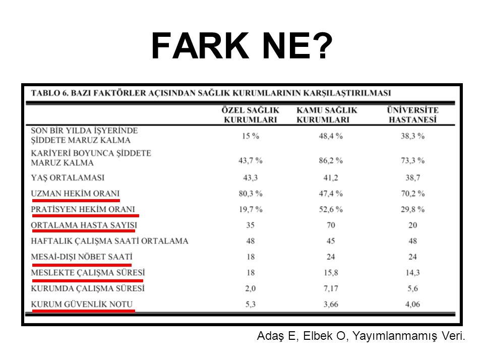 FARK NE Adaş E, Elbek O, Yayımlanmamış Veri.