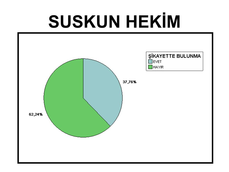 SUSKUN HEKİM