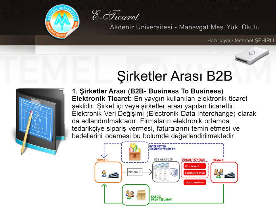 Şirketler Arası B2B