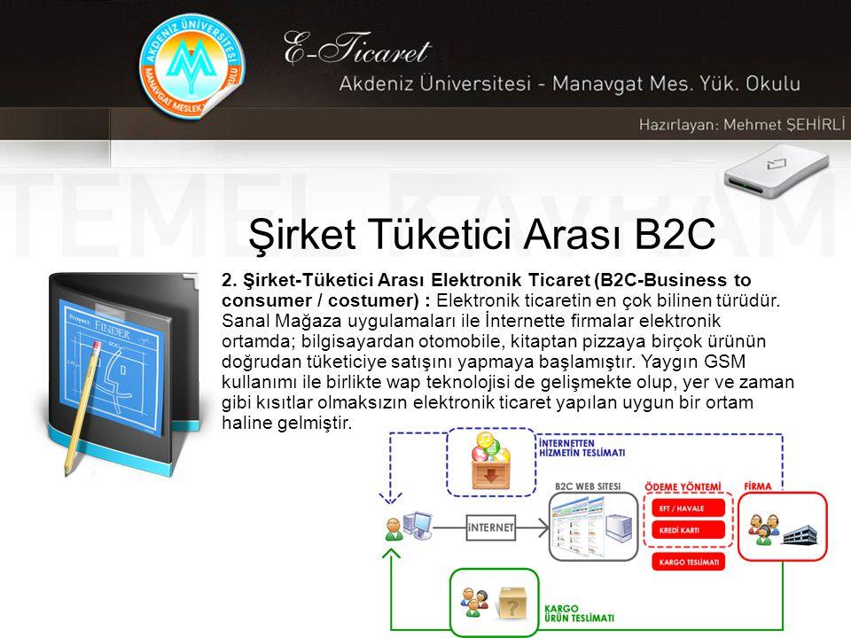 Şirket Tüketici Arası B2C